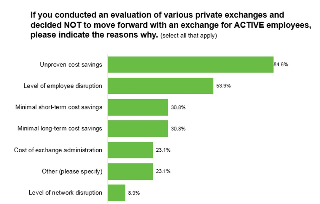 Unproven_Cost_Savings_Chart.jpg
